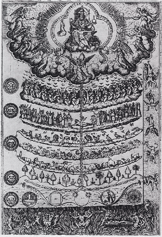 1579 drawing of the Great Chain of Being from Didacus Valades, Rhetorica Christiana